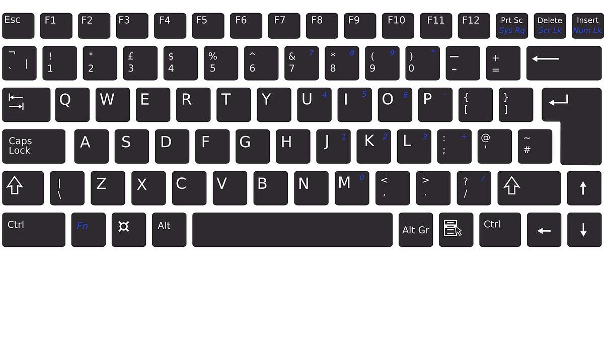 What is Keyboard? – Definition, Features, and More