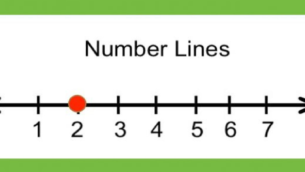 What are the Basic Things which People should know about the Concept of the Number Line?